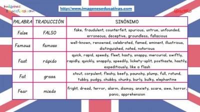 Sinónimos de las 100 palabras más usadas en inglés (8)