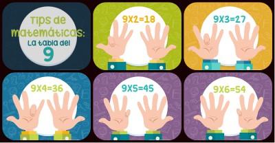 Apréndete la tabla del nueve con este sencillo truco PORTADA