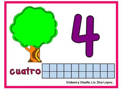 Aprendemos los números modelando plastilina (4)