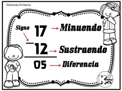Los elementos de la suma y de la resta ByN (2)