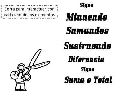 Los elementos de la suma y de la resta ByN (6)