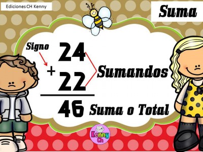 Los elementos de la suma y de la resta Color (3)