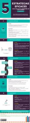 5 Métodos Eficaces para Evaluar Aprendizajes Infografía