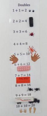 Manipulativos conceptos matemáticos (3)