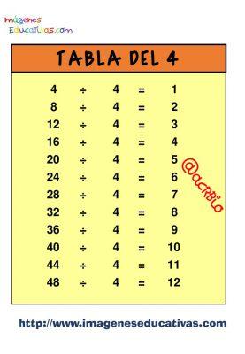 Tablas para dividir (4)