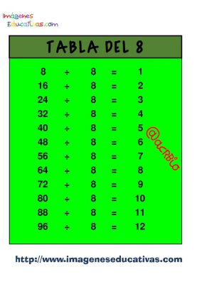 Tablas para dividir (8)