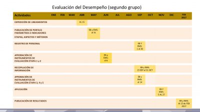 Calendario de Evaluaciones SEP INEE 2016 (11)