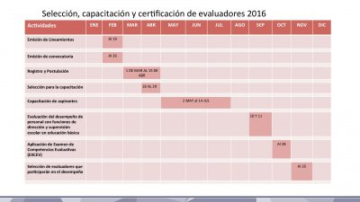 Calendario de Evaluaciones SEP INEE 2016 (17)