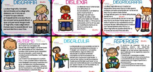 trastornos y síndromes que podemos encontrar en NUESTRAS CLASES  PORTADA