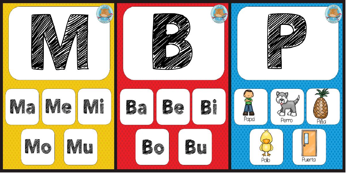 Silabas Carteles Para Trabajar Y Decorar Imagenes Educativas