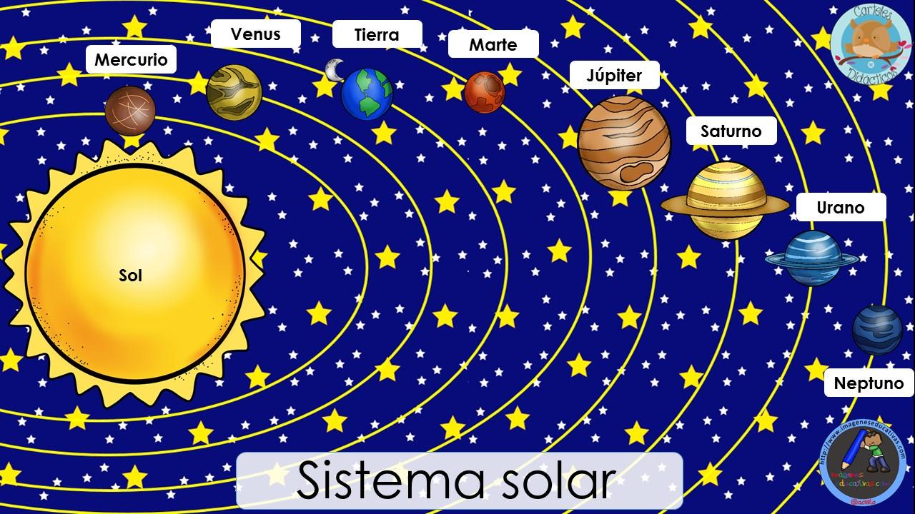 SISTEMA SOLAR (1) - Imagenes Educativas