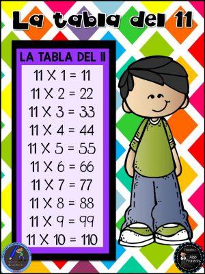 Tablas de Multiplicar del Maestro Aldo Pruneda (12)