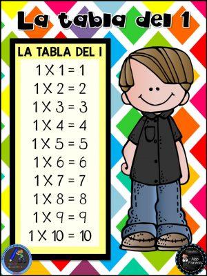 Tablas de Multiplicar del Maestro Aldo Pruneda (2)