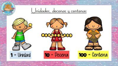 Unidad Decena Centena (1)