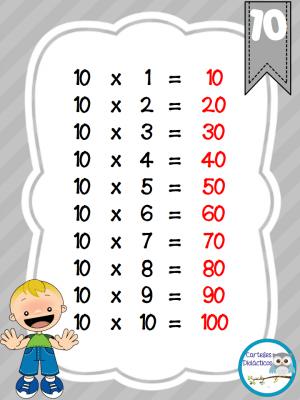 laminas-de-las-tablas-de-multiplicar14