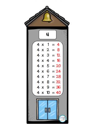 laminas-de-las-tablas-de-multiplicar15