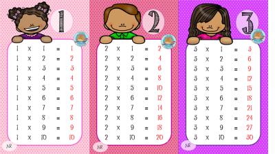laminas-de-las-tablas-de-multiplicar2