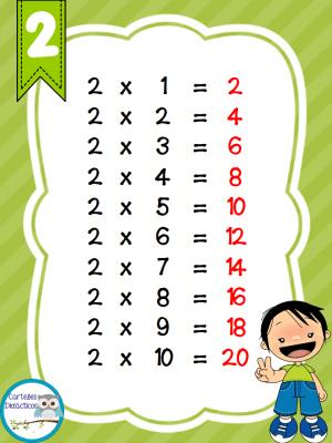 tablas-de-multiplicar-carteles-didacticos6