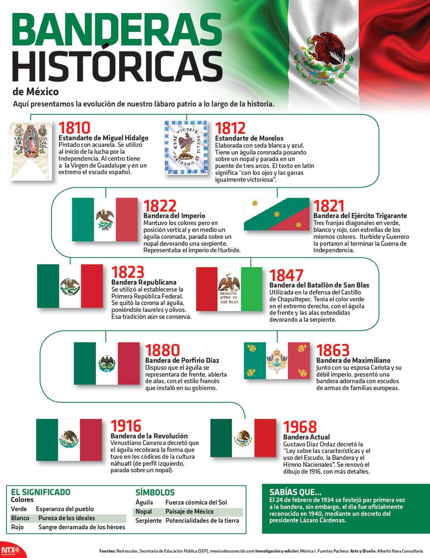 Historia de la bandera mexicana - Imagenes Educativas