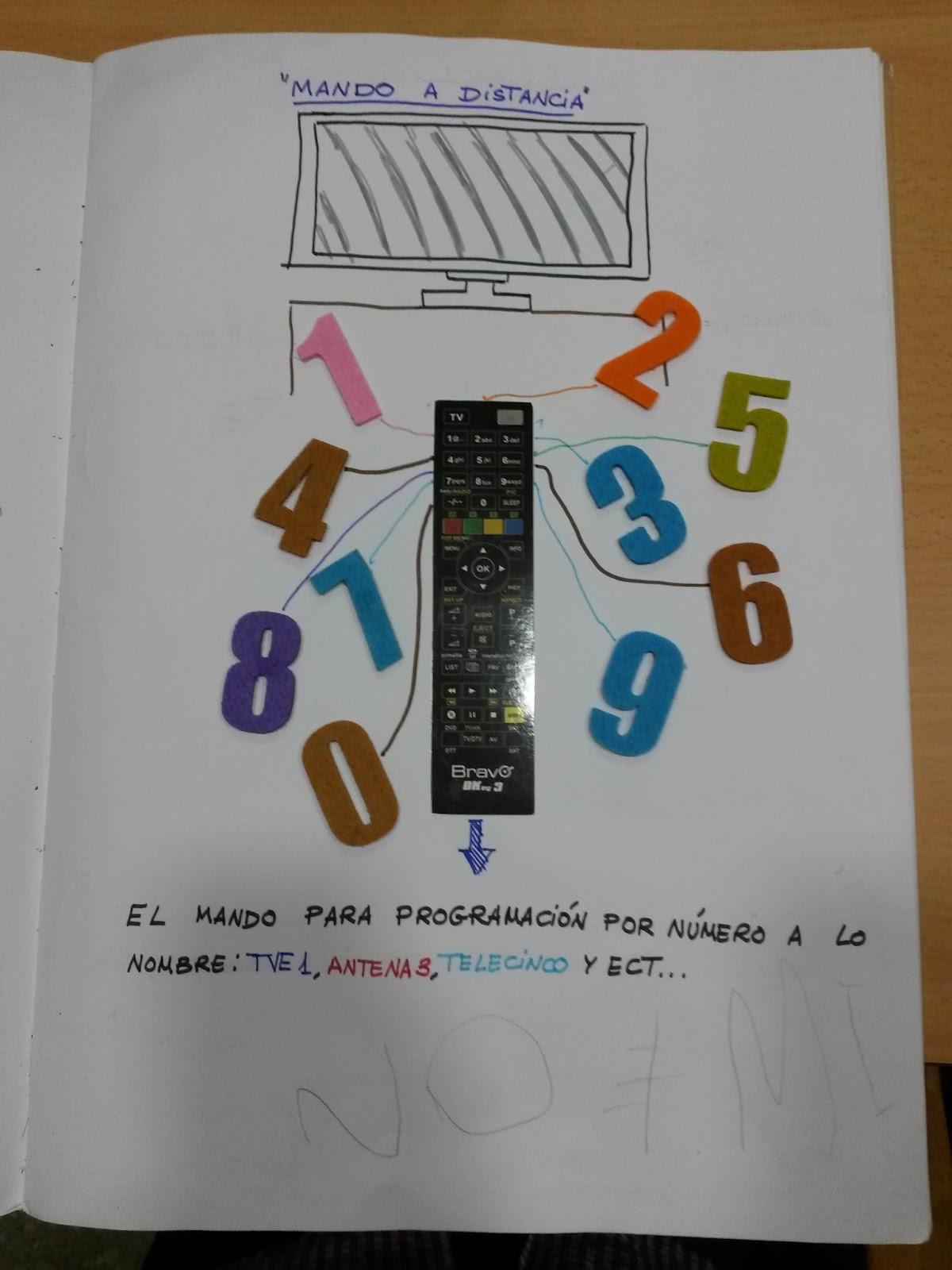 Libro viajero los números (5) - Imagenes Educativas