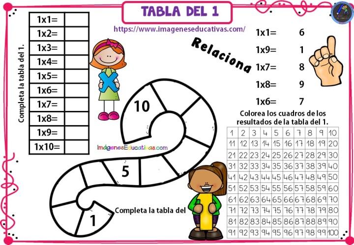 Mi Primer Cuaderno De Las Tablas De Multiplicar Imagenes
