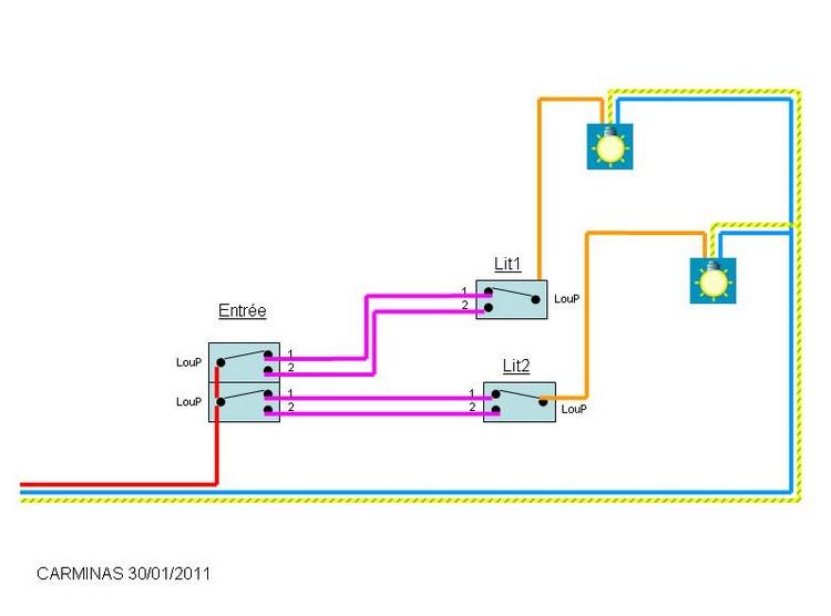 Branchement Va Et Vient En Bizonne Avec Deux Interrupteur Va Et Resolu Forum Electricite Linternaute Com
