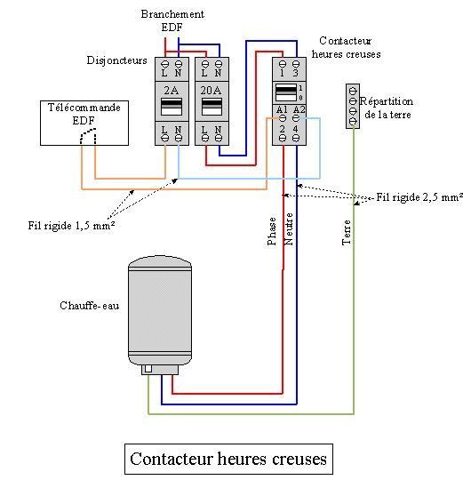 reparation depannage electricite  fils sortie compteur edf