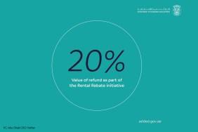Abu Dhabi DED announces rental rebate