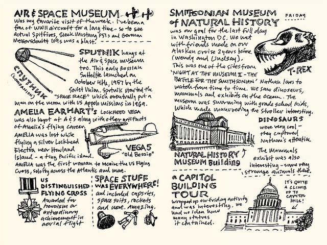 Air And Space Museam Graphic Facilitation