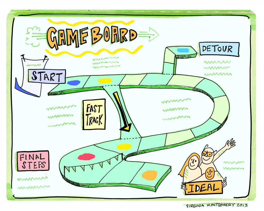 Gameboard template by Virginia Montgomery