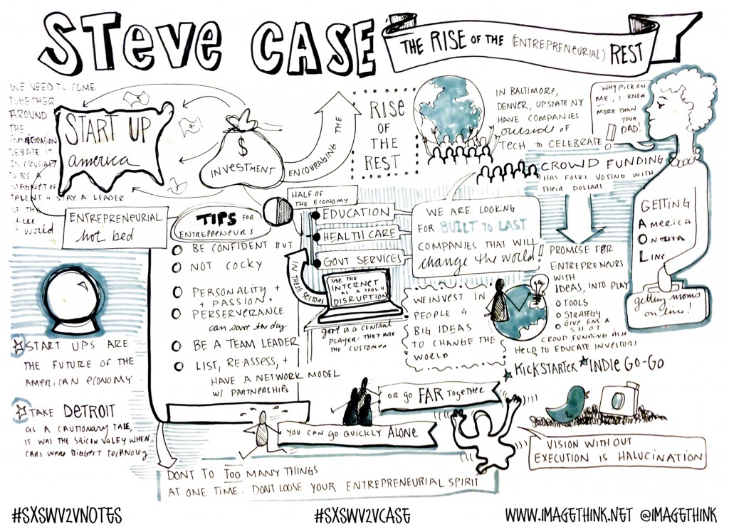 sxswV2V_Case_81313