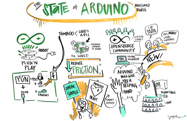 MakerFaire_NYC_State_of_Adruino-M