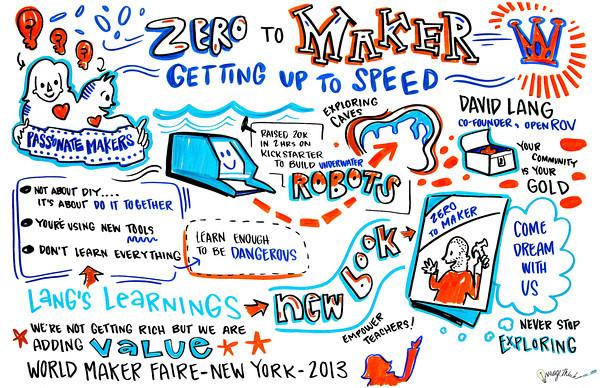 MakerFaire_NYC_Zero_to_Maker-M