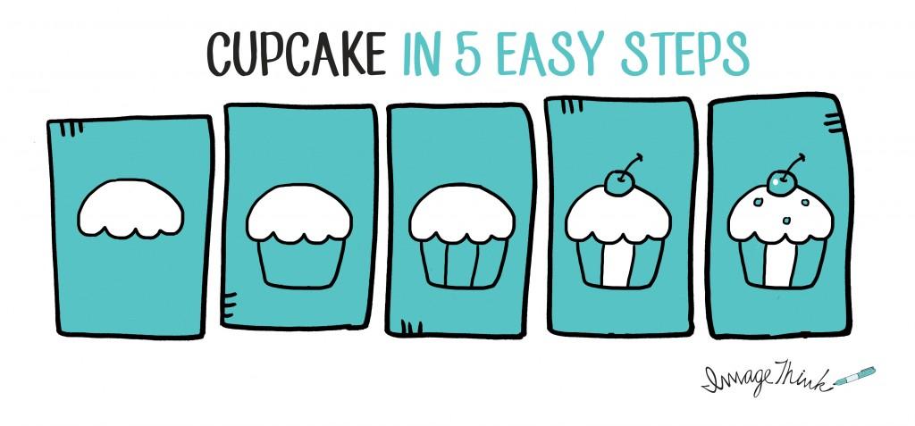 5EasySteps_Cupcake