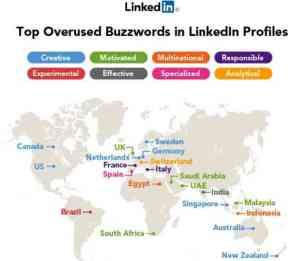 linkedinbuzzwords2012_616
