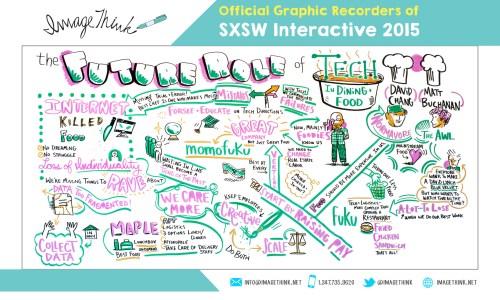 ImageThink board done at SXSWi 2015