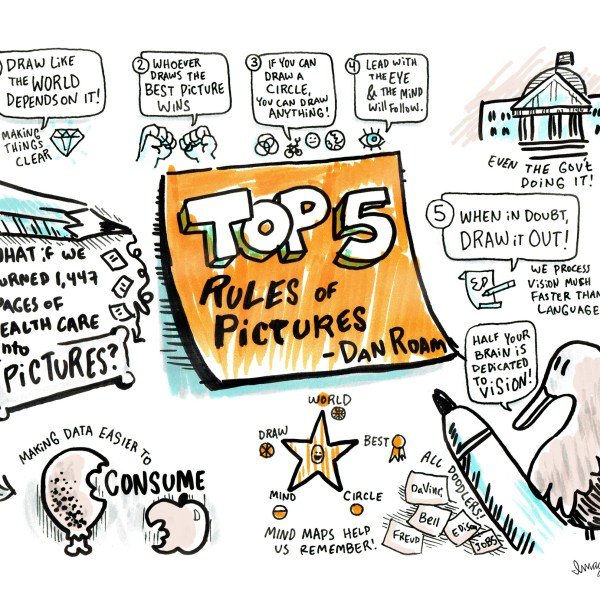 Top five rules of pictures graphic recording graphic facilitation training by dan roam international forum for visual practicioners 2016 ifvp austin texas
