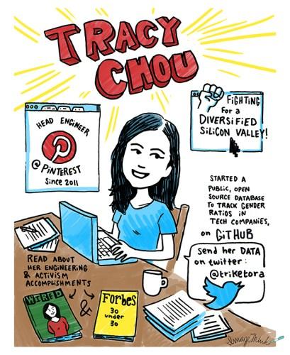BlogPost-TracyChou2