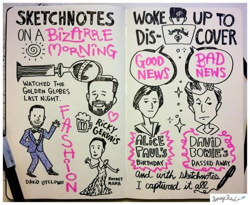James Lakes sketchnotes for World Sketchnote Day