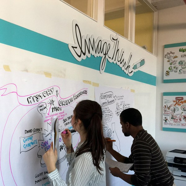 Visual Strategist Training and Qualifications