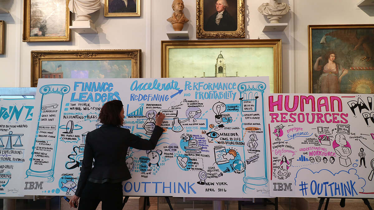 imagethink captures a day's sessions with graphic recording