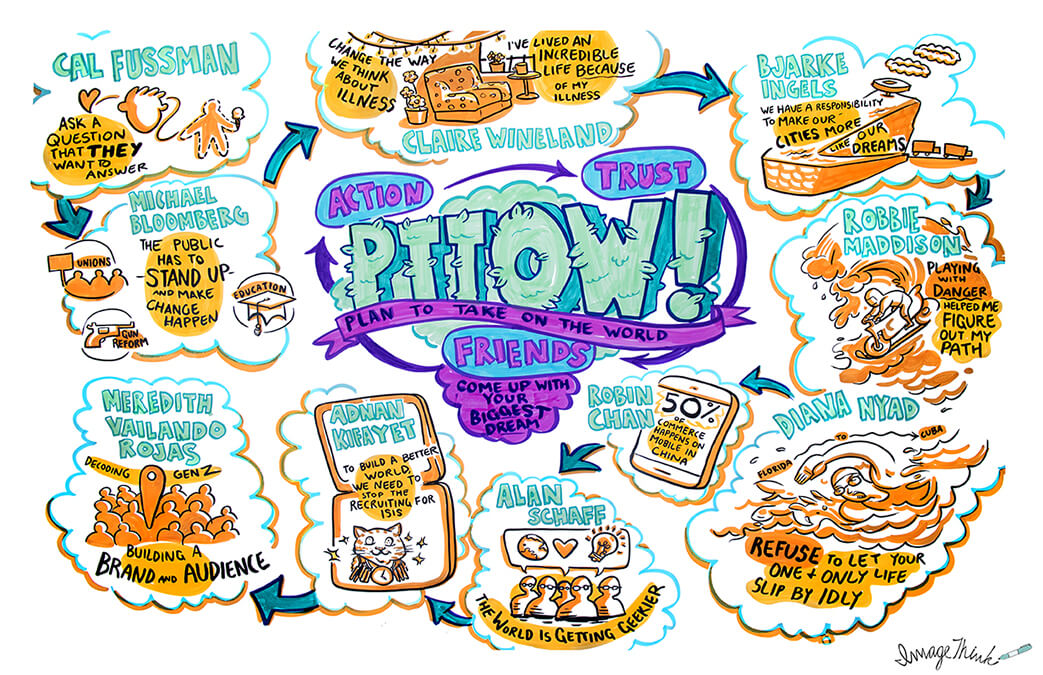 Graphic Recording can display thoughts as images
