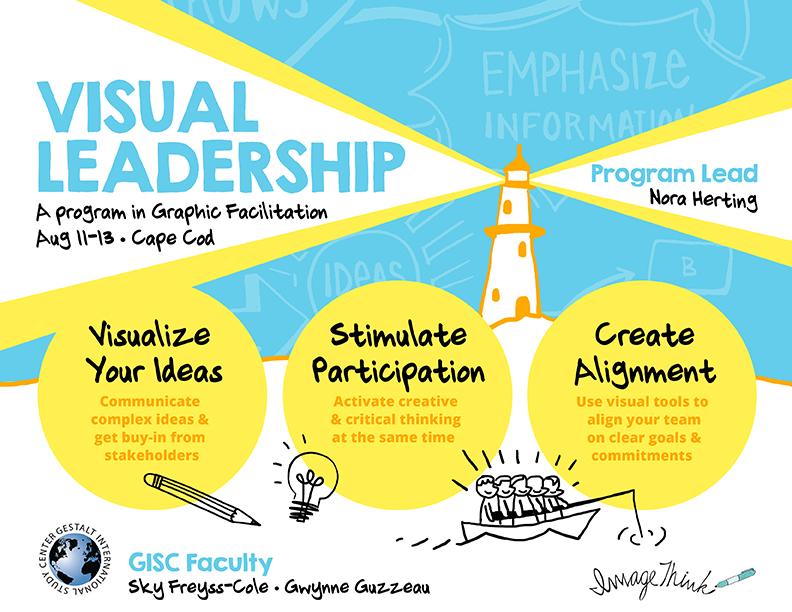 GISC-Workshop-Poster-ImageThink-041216