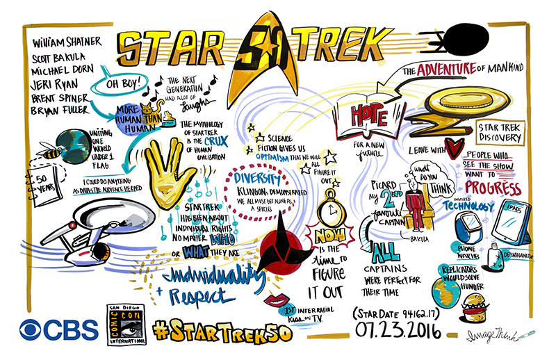 02-CBS-Star-Trek-50-SDCC2016-072316-ImageThink