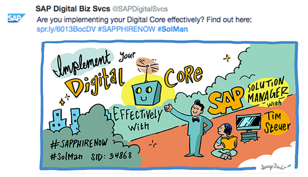 ImageThink, graphic recording, illustration, twitter, SAP, infographic