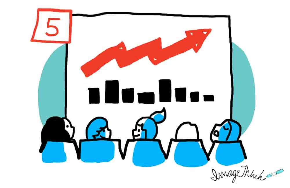 """7 Opportunities to Make Your Brainstorming Meeting a Success"" by ImageThink graphic recording. #5 agenda consists of bringing everyone up to speed - illustration of attendees not paying attention to the powerpoint presentation on the screen which shows a bar graph and a red arrow."