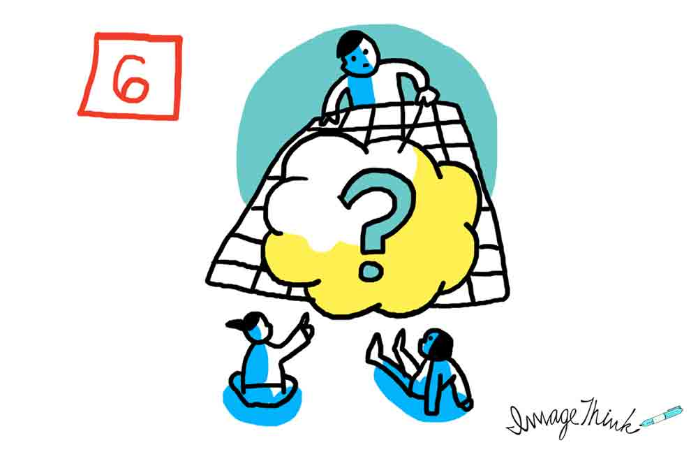 """7 Opportunities to Make Your Brainstorming Meeting a Success"" by ImageThink graphic recording. #6 Insights missing - illustration of a board meeting with a person pointing at a brainstorm ? cloud with 2 other people looking on."