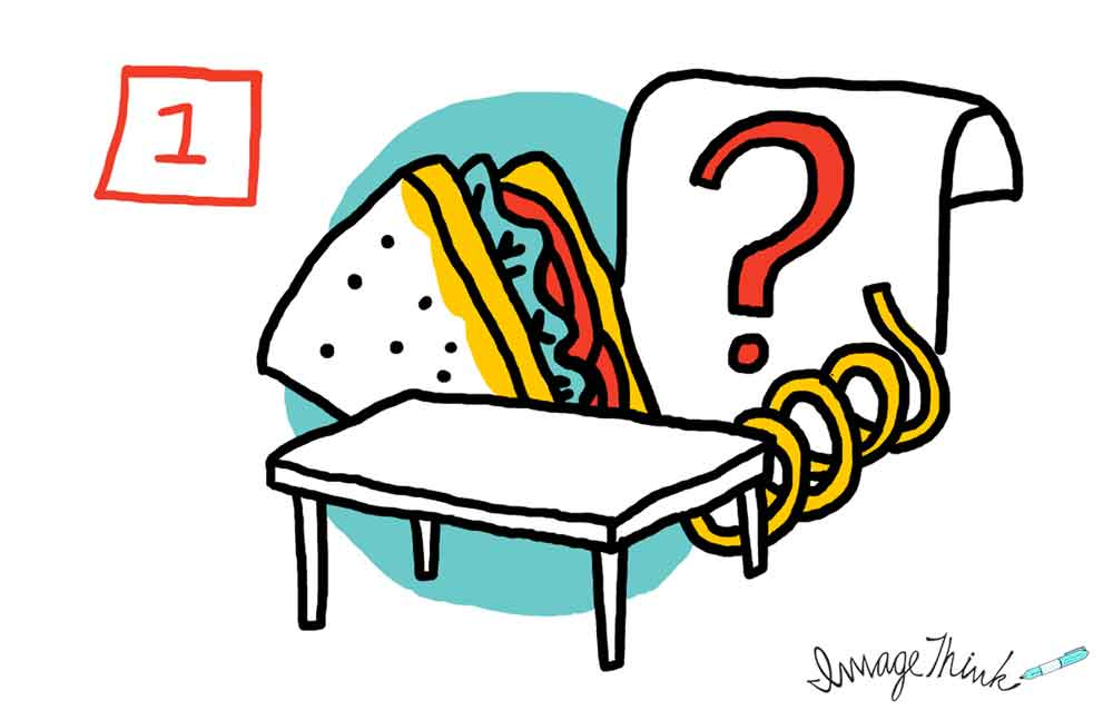 """7 Opportunities to Make Your Brainstorming Meeting a Success"" by ImageThink graphic recording. #1 Planning - an illustration of a sandwich, coiled spring and document with a ? on it behind a table."
