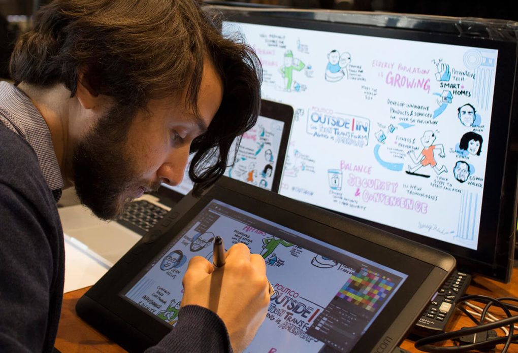 ImageThink Digital Graphic Recording to support remote meetings