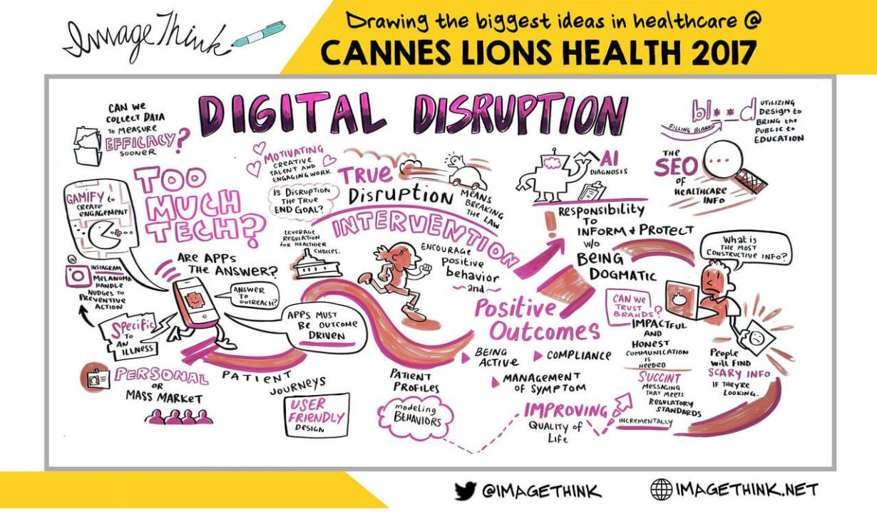 imagethink, graphic recording, cannes lions, digital disruption, 2017